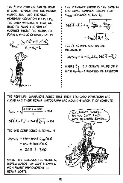 The cartoon guide to statistics by larry gonick.