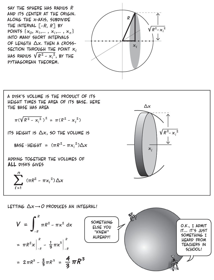 The Cartoon Guide to Calculus | Larry Gonick
